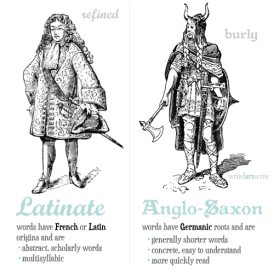 diction anglo-saxon latinate-01