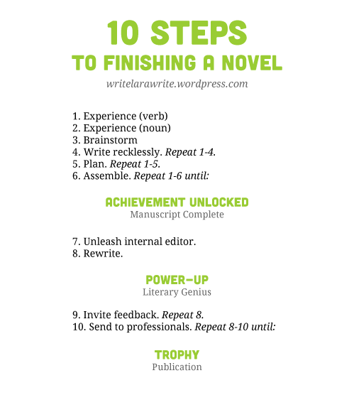 10 Steps to Finishing Your Novel | Write Lara Write