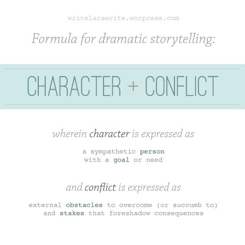 Dramatic Storytelling = Character + Conflict | Write Lara Write