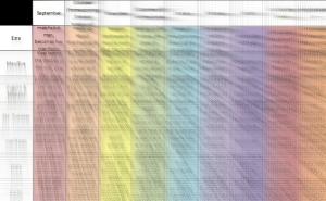 sommers-plot-chart