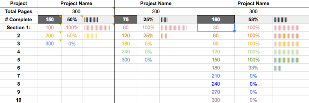 Spreadsheet tracking revision or editing progress