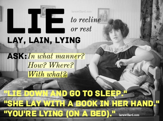 Lie: In what manner is the subject resting?