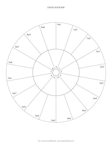 5w4 enneagram description