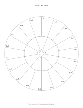 enneagram-chart-printable
